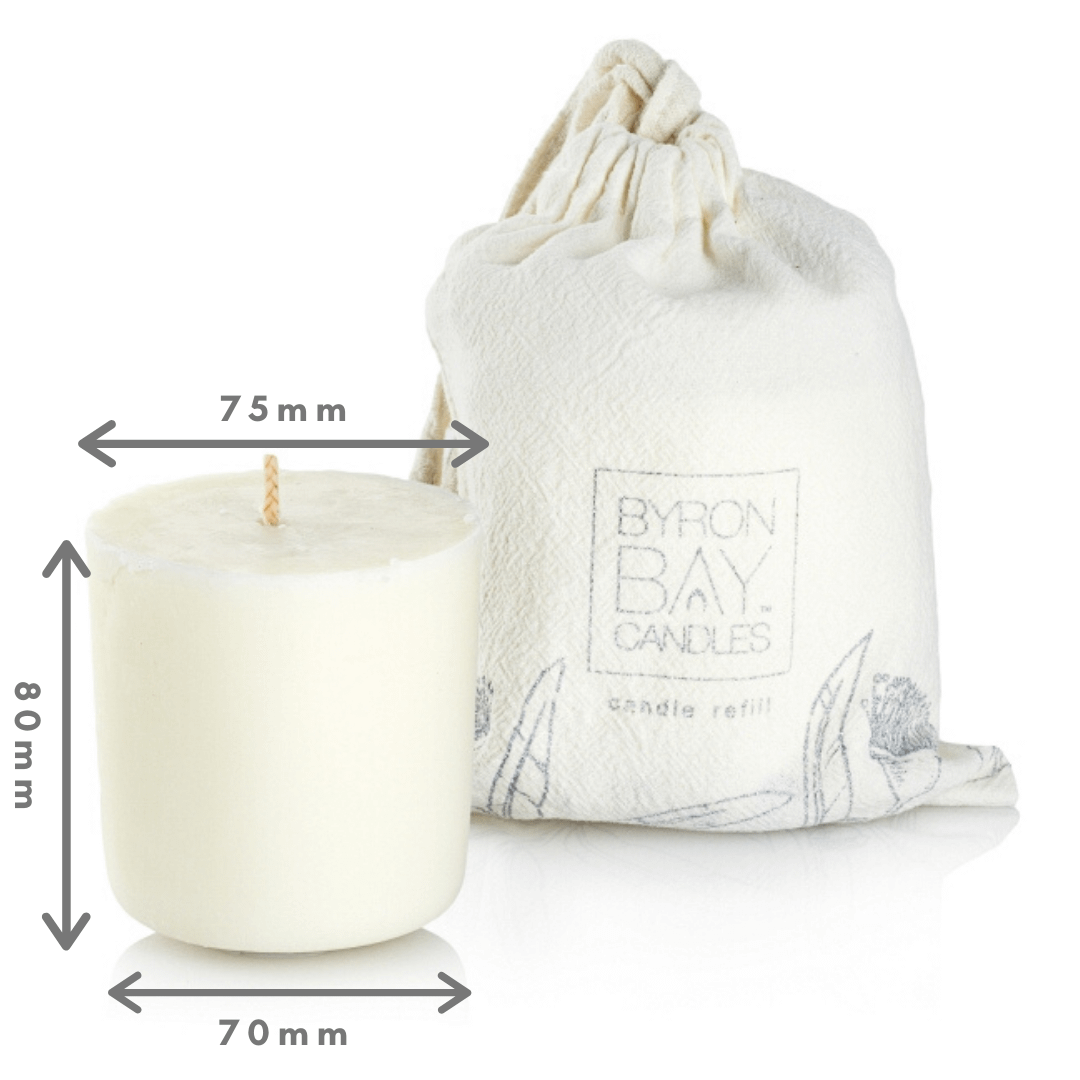 candle-refill-measurements